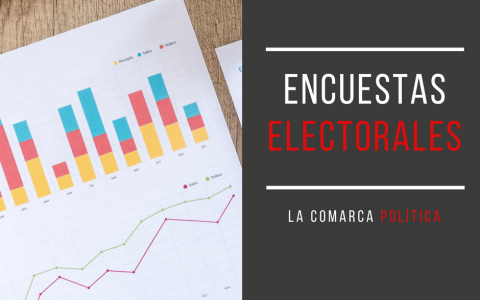 Encuestas Electorales, Sondeos y Barómetros