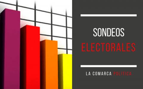 Sondeos Electorales e Intención de Voto