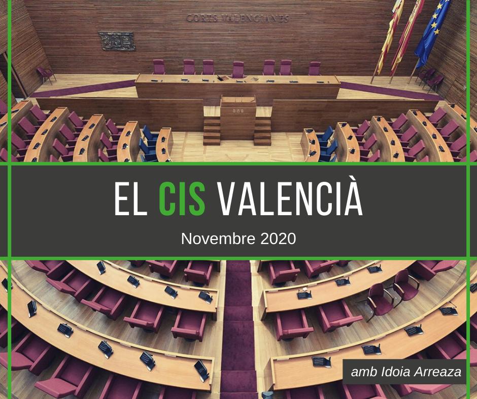 El CIS Valencià